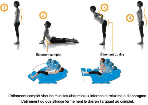 fauteuil de massage fauteuil massage sogno fusion de inada sommeil davantage. Black Bedroom Furniture Sets. Home Design Ideas